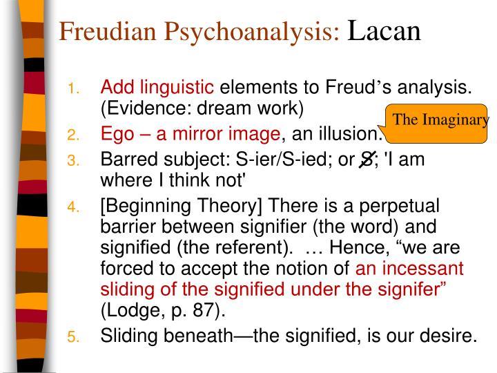 Freudian Psychoanalysis: