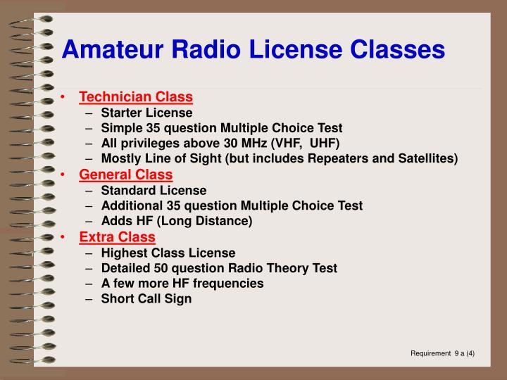Amateur Radio License Classes