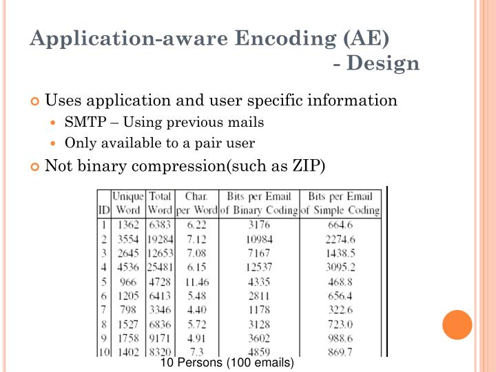 Application-aware Encoding (AE)  - Design