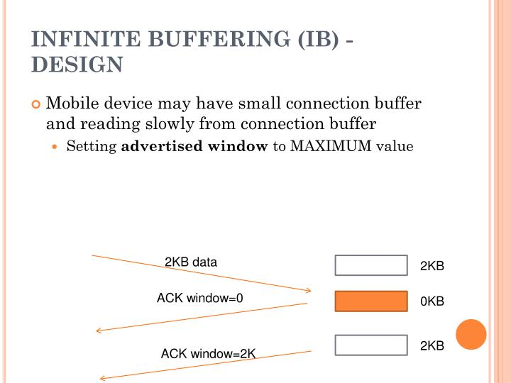INFINITE BUFFERING (IB) - DESIGN