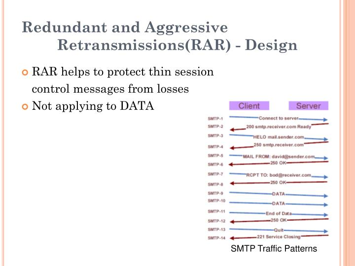 Redundant and Aggressive Retransmissions(RAR) - Design