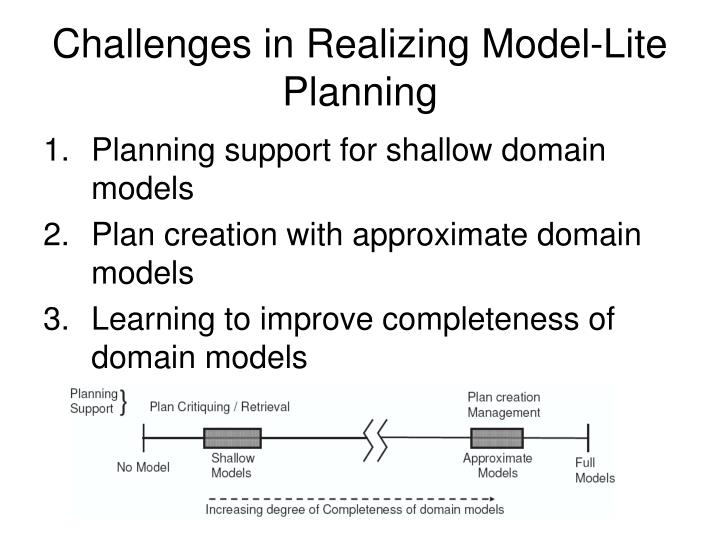 Challenges in Realizing Model-Lite Planning