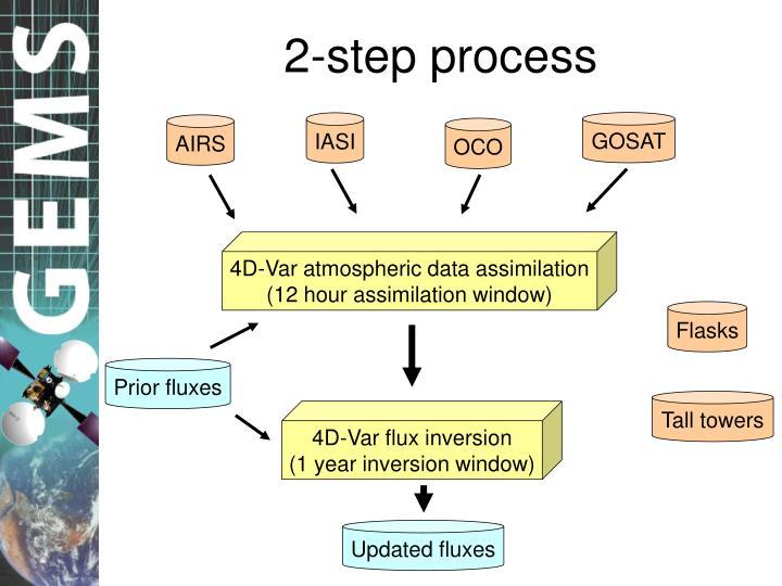 2-step process