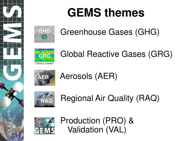 GEMS themes