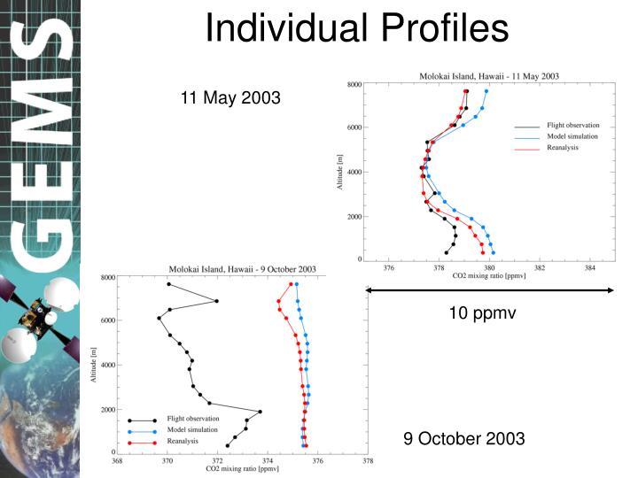 Individual Profiles