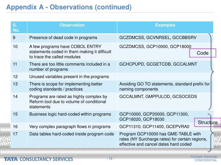Appendix A - Observations (continued)