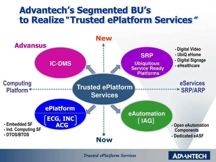 Advantech's Segmented BU's