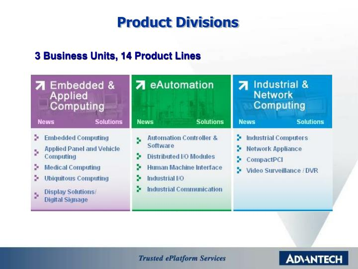 Product Divisions