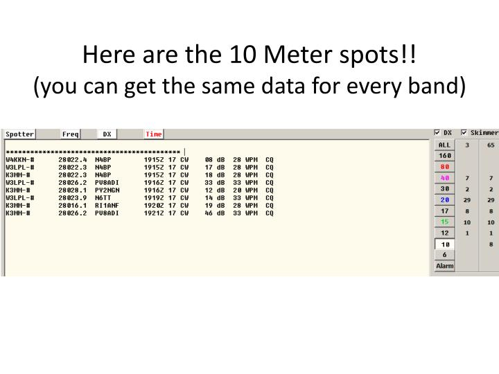 Here are the 10 Meter spots!!