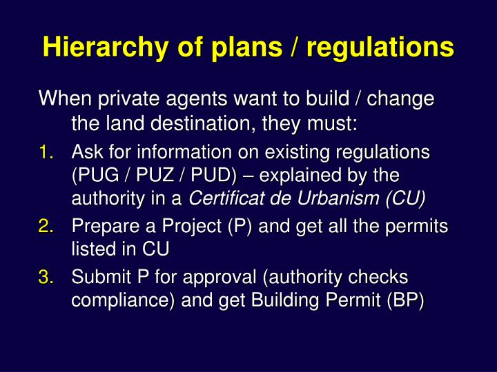 Hierarchy of plans / regulations