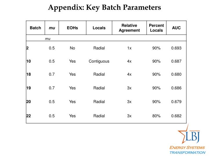 Appendix: Key Batch Parameters