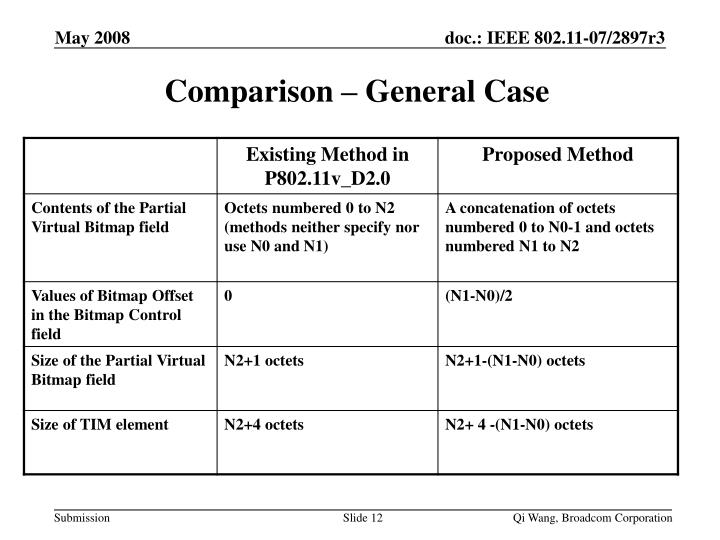 Comparison – General Case
