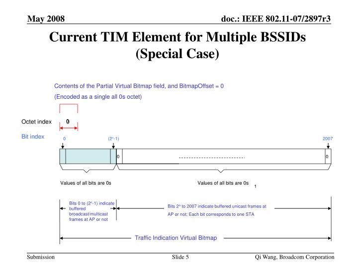 Current TIM Element for Multiple BSSIDs