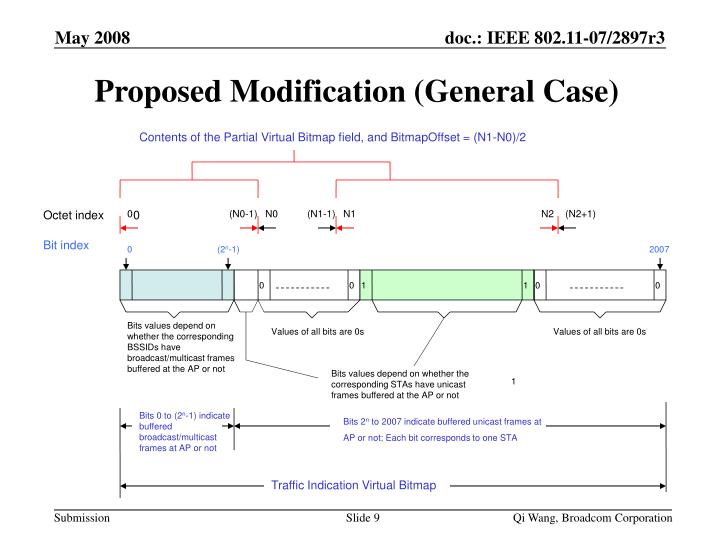 Proposed Modification (General Case)