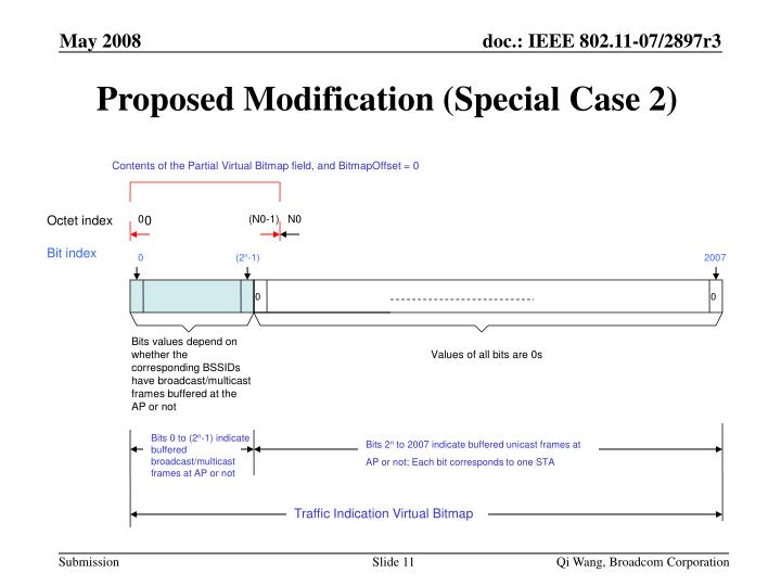 Proposed Modification (Special Case 2)