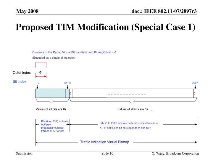 Proposed TIM Modification (Special Case 1)