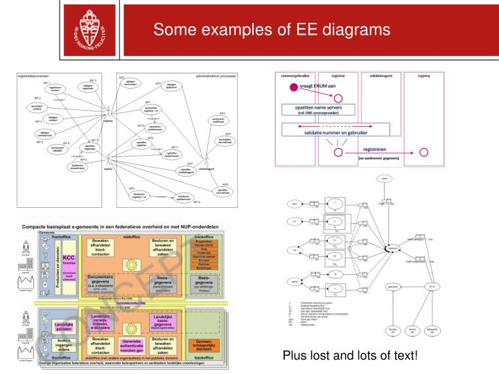 Some examples of EE diagrams