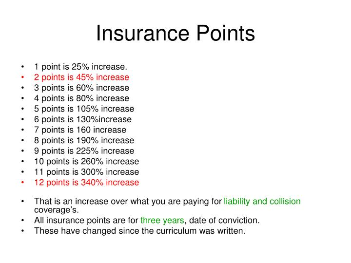 Insurance Points