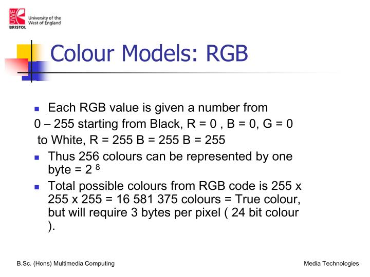 Colour Models: RGB