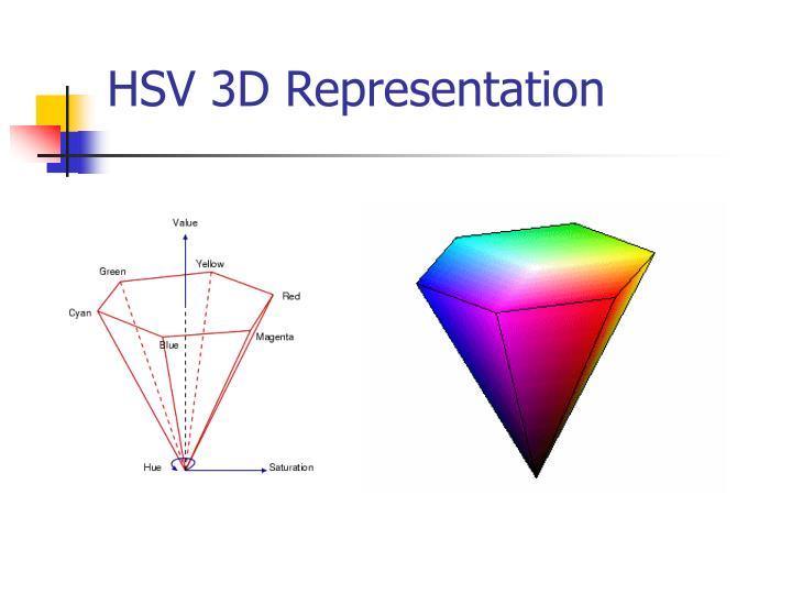HSV 3D Representation