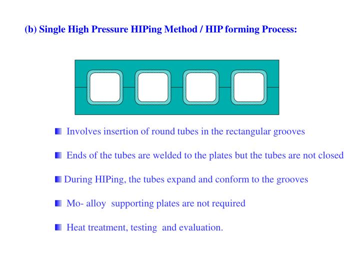 (b) Single High Pressure HIPing Method / HIP forming Process: