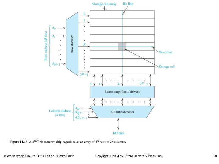 Figure 11.17
