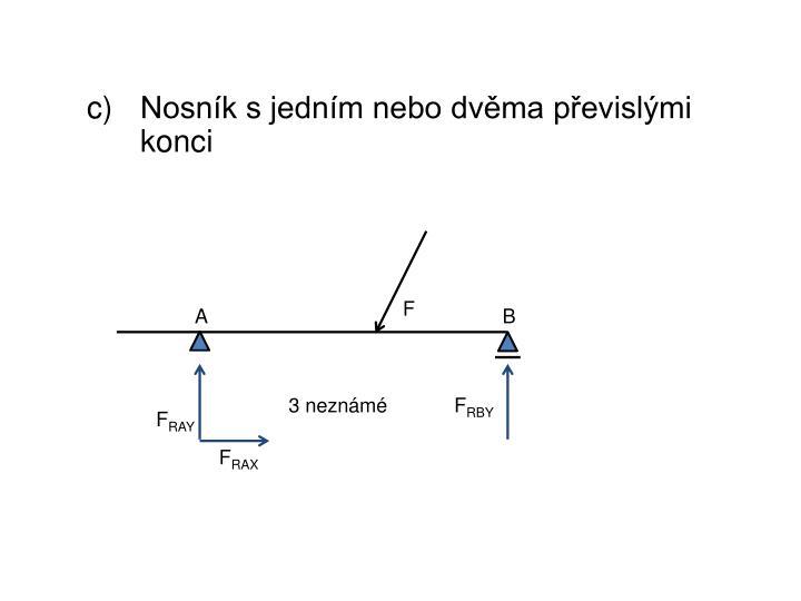 Nosník s jedním nebo dvěma převislými konci