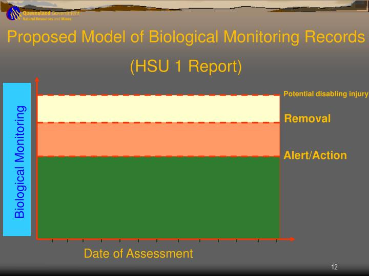 Proposed Model of Biological Monitoring Records