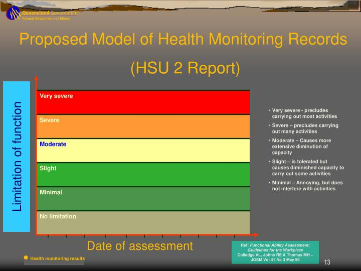 Proposed Model of Health Monitoring Records