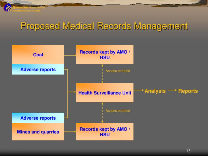 Proposed Medical Records Management