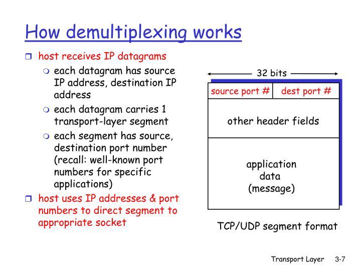 host receives IP datagrams