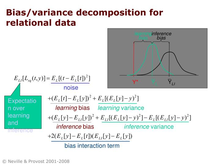 Bias/variance decomposition for