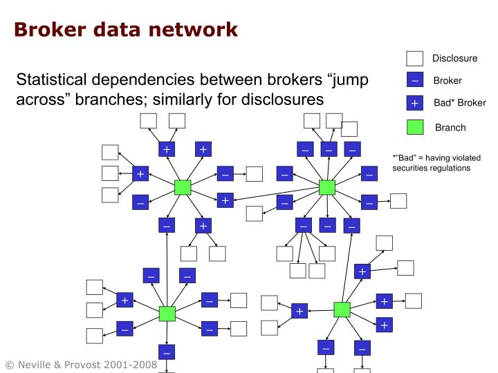 Broker data network