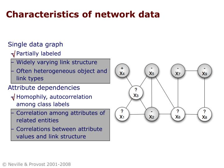 Characteristics of network data