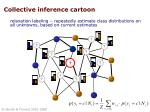 collective inference cartoon1