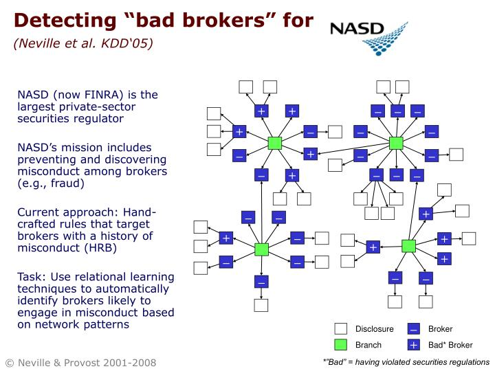 "Detecting ""bad brokers"" for"