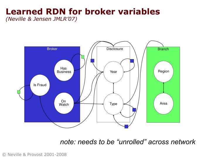 Learned RDN for broker variables