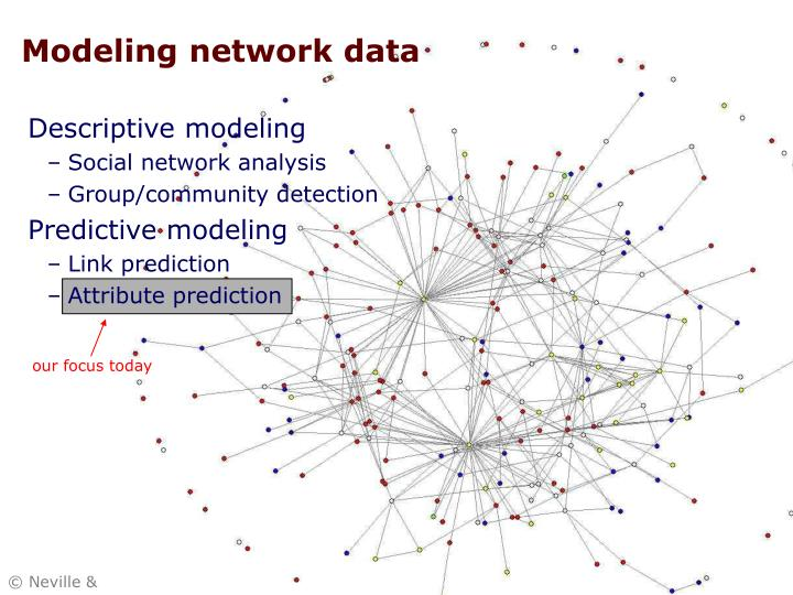 Modeling network data