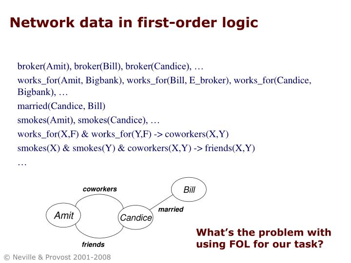 Network data in first-order logic