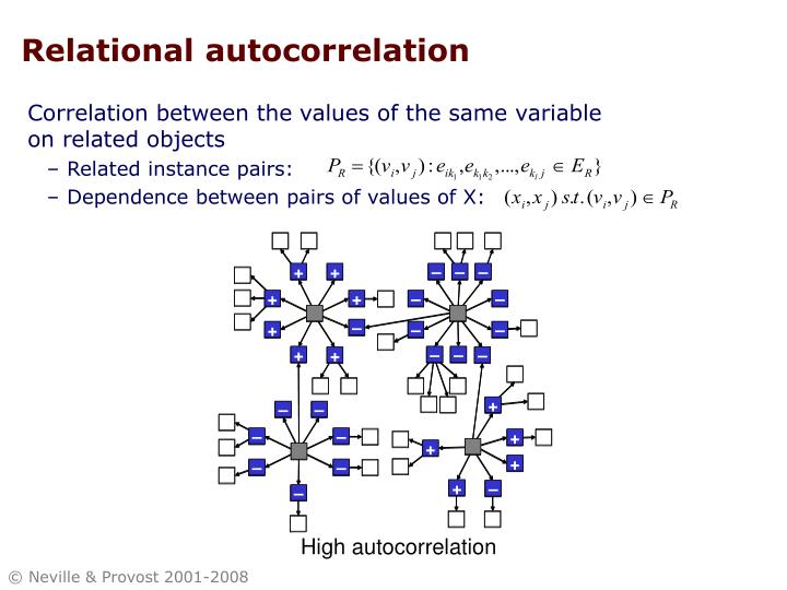 Relational autocorrelation