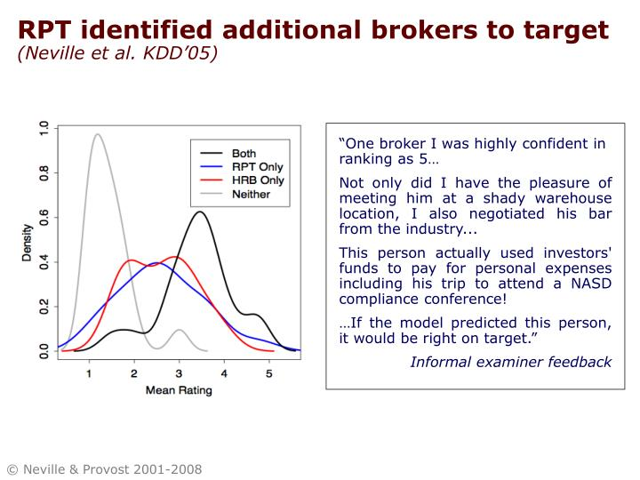RPT identified additional brokers to target
