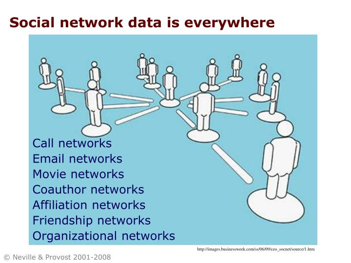 Social network data is everywhere