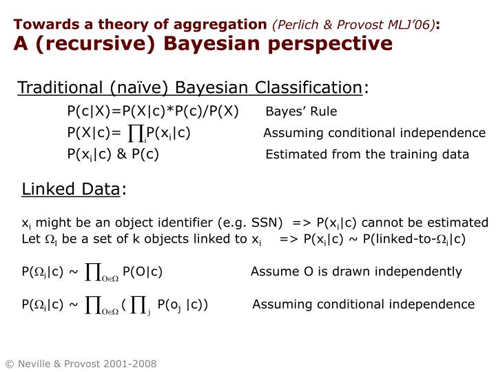 Towards a theory of aggregation