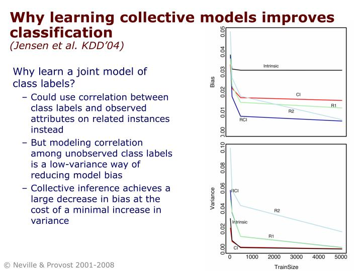 Why learning collective models improves classification