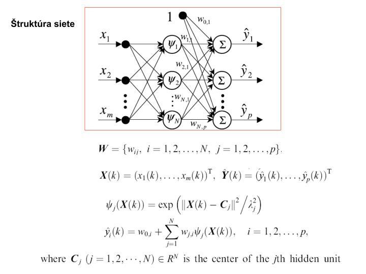 Štruktúra siete