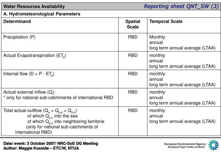 Reporting sheet