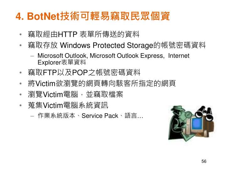 4. BotNet
