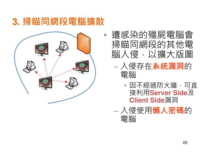 3. 掃瞄同網段電腦擴散