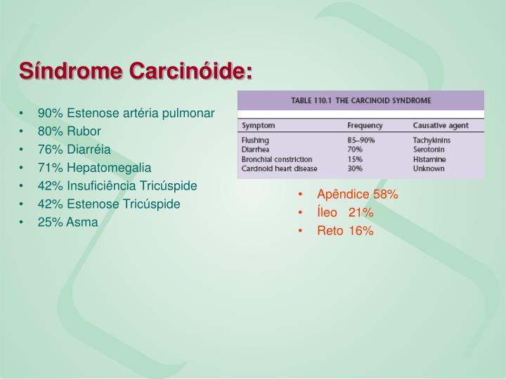 Síndrome Carcinóide: