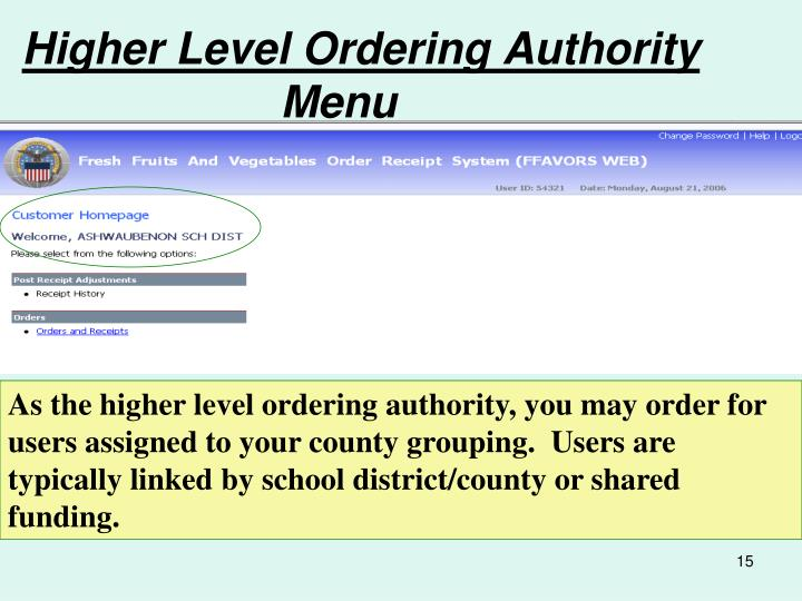 Higher Level Ordering Authority Menu